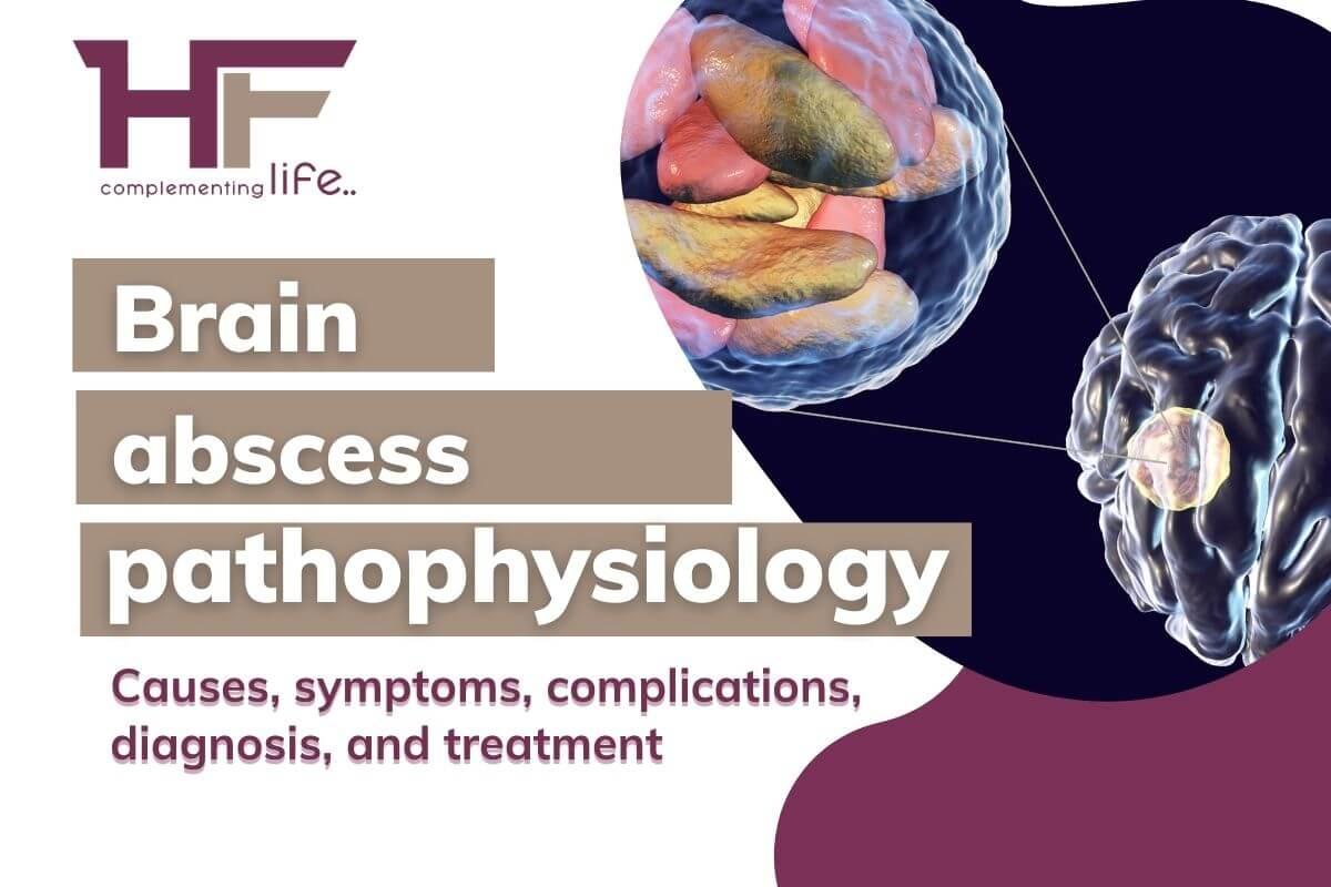 Brain abscess/ Brain Injury pathophysiology